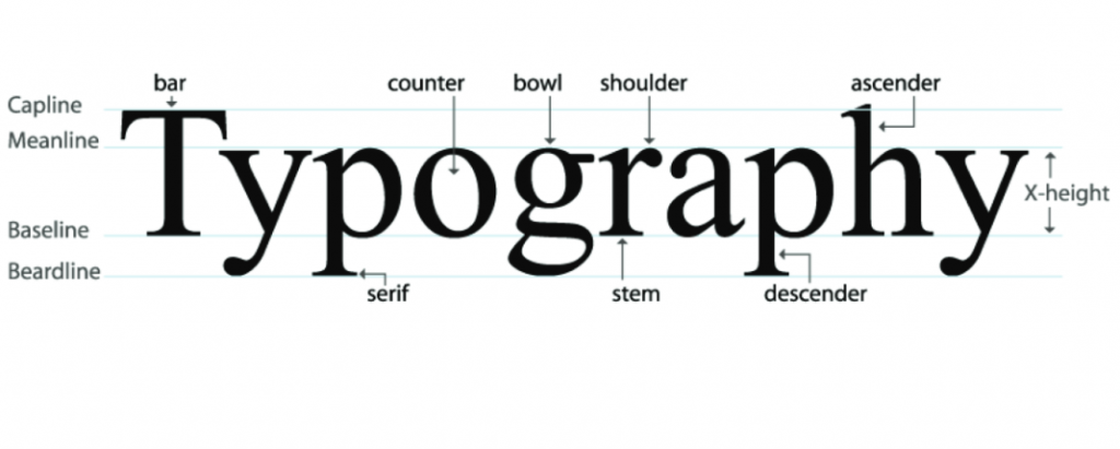 image credit: https://changemediagroup.com/complete-guide-typography-basics/